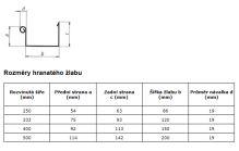PREFA žlaby, okapy hranaté o délce 3m, 250mm